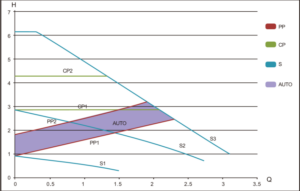 FALCON hatékonysági görbe
