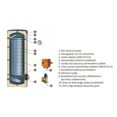 SUNSYSTEM SWP NL 300 indirekt használati meleg víz tartály hőszivattyúhoz (300 liter) - 1 hőcserélővel