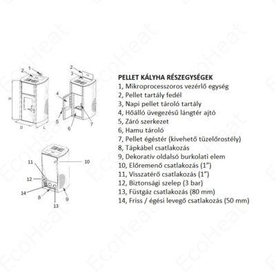FALCON COMODO CENTRAL P12 részegységek