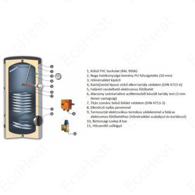 SUNSYSTEM SN indirekt HMV tartály, 1 hőcserélős