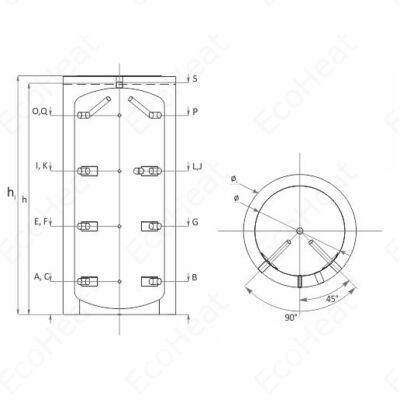 SUNSYSTEM PBM fűtési puffer tartály szigeteléssel