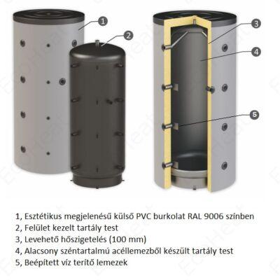 SUNSYSTEM PBM fűtési puffer tartály szigeteléssel - részegységek
