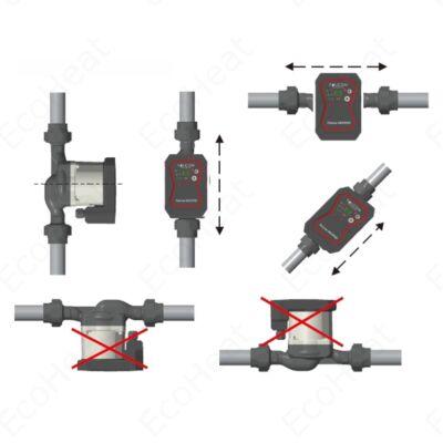 FALCON HECPHD 25-6-180 keringető szivattyú