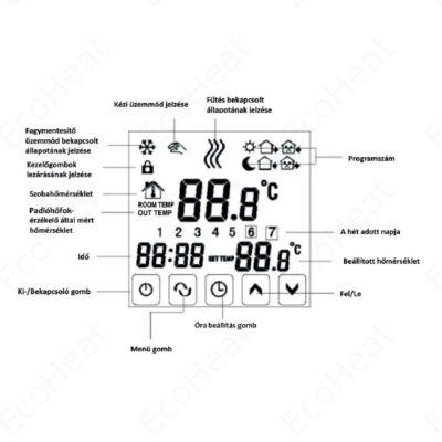 Computherm E280 képernyő információ