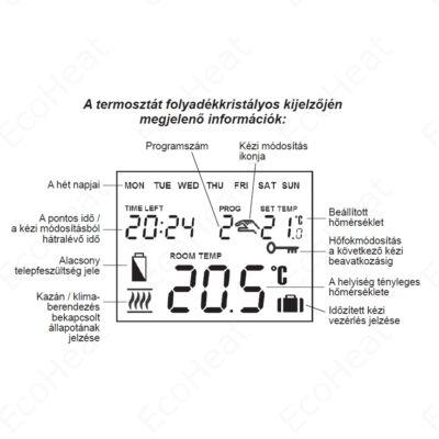 Computherm Q7 RF képernyő információ